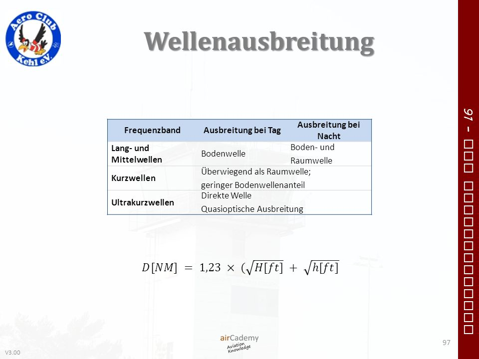 Wellenausbreitung 𝐷[𝑁𝑀] = 1,23 × ( 𝐻[𝑓𝑡] + ℎ[𝑓𝑡] Frequenzband